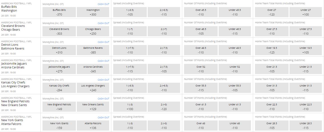 betsson sportsbook market odds